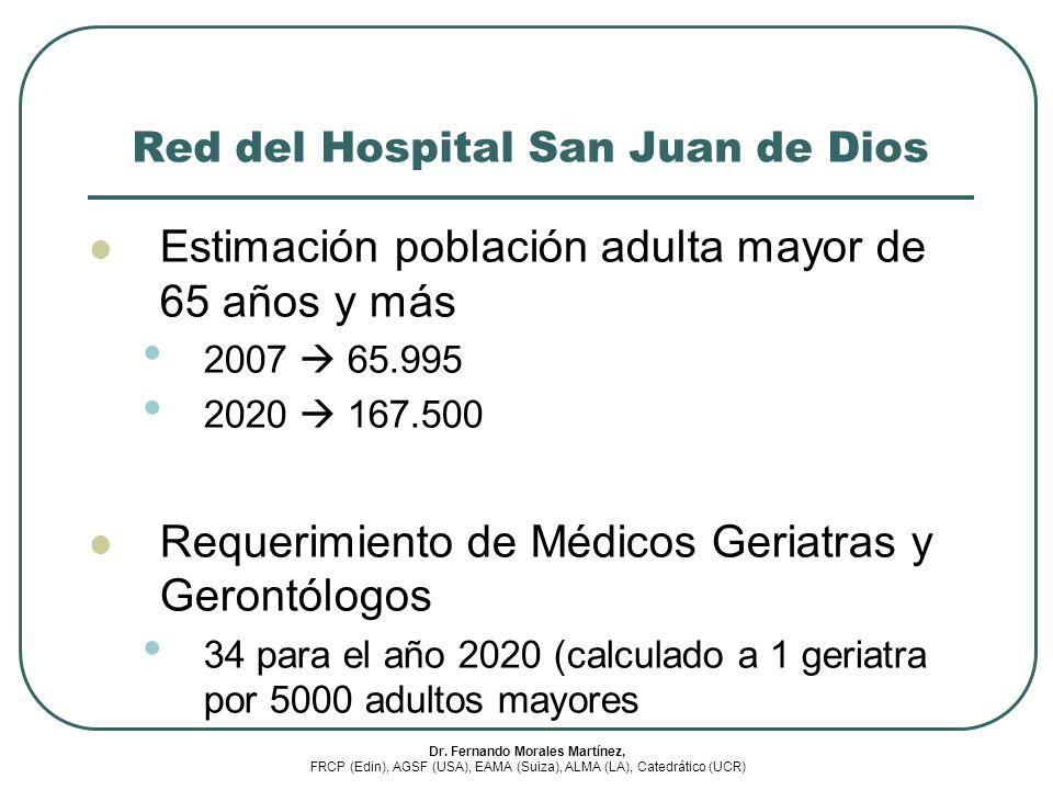 Red del Hospital San Juan de Dios