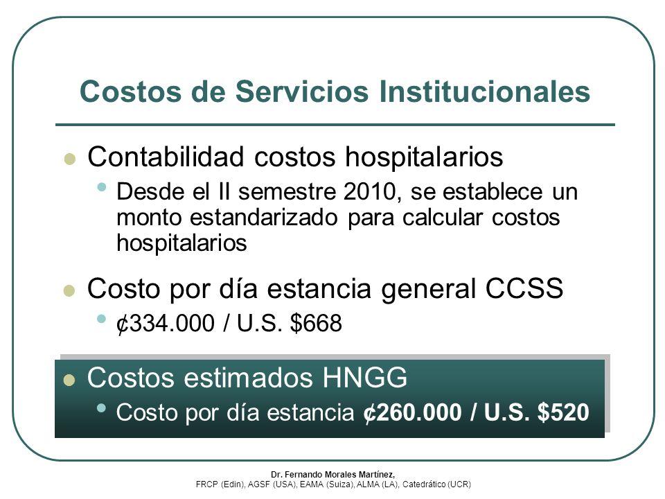 Costos de Servicios Institucionales