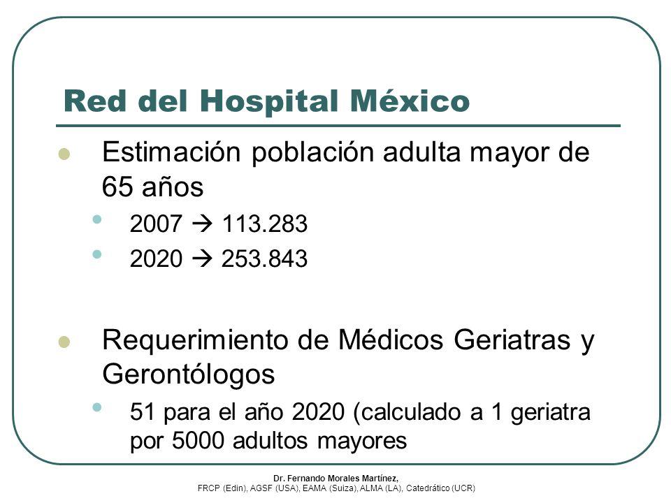 Red del Hospital México