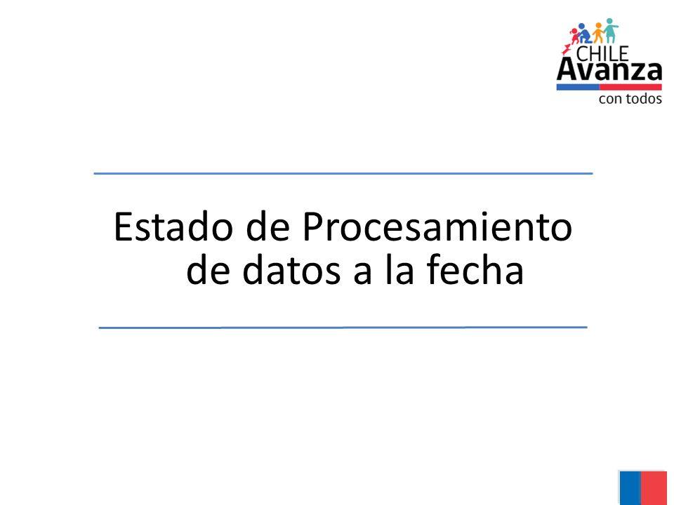 Estado de Procesamiento de datos a la fecha