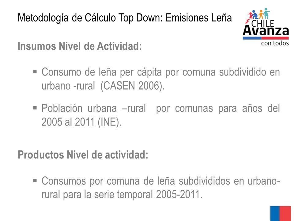 Metodología de Cálculo Top Down: Emisiones Leña