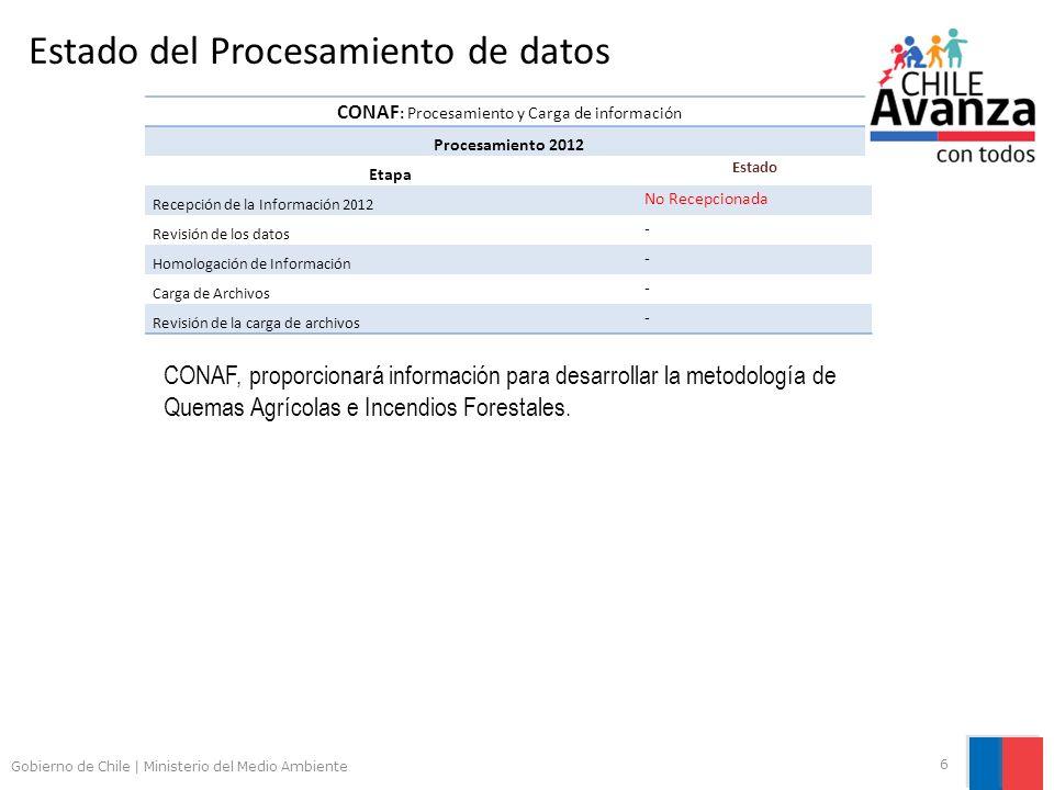 CONAF: Procesamiento y Carga de información