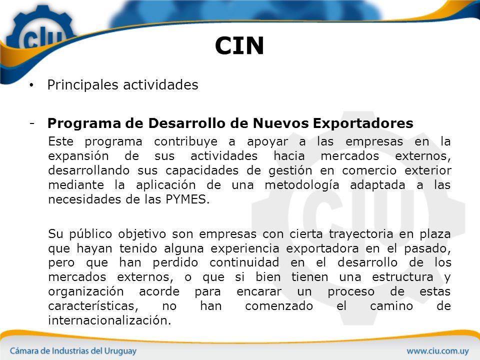 CIN Principales actividades