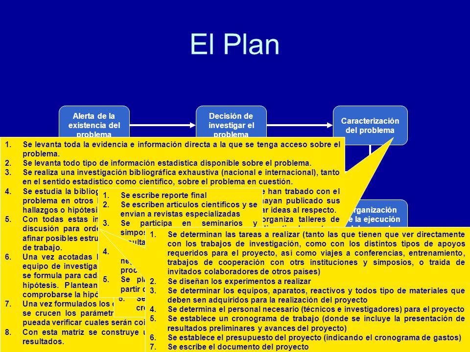 El Plan Alerta de la existencia del problema