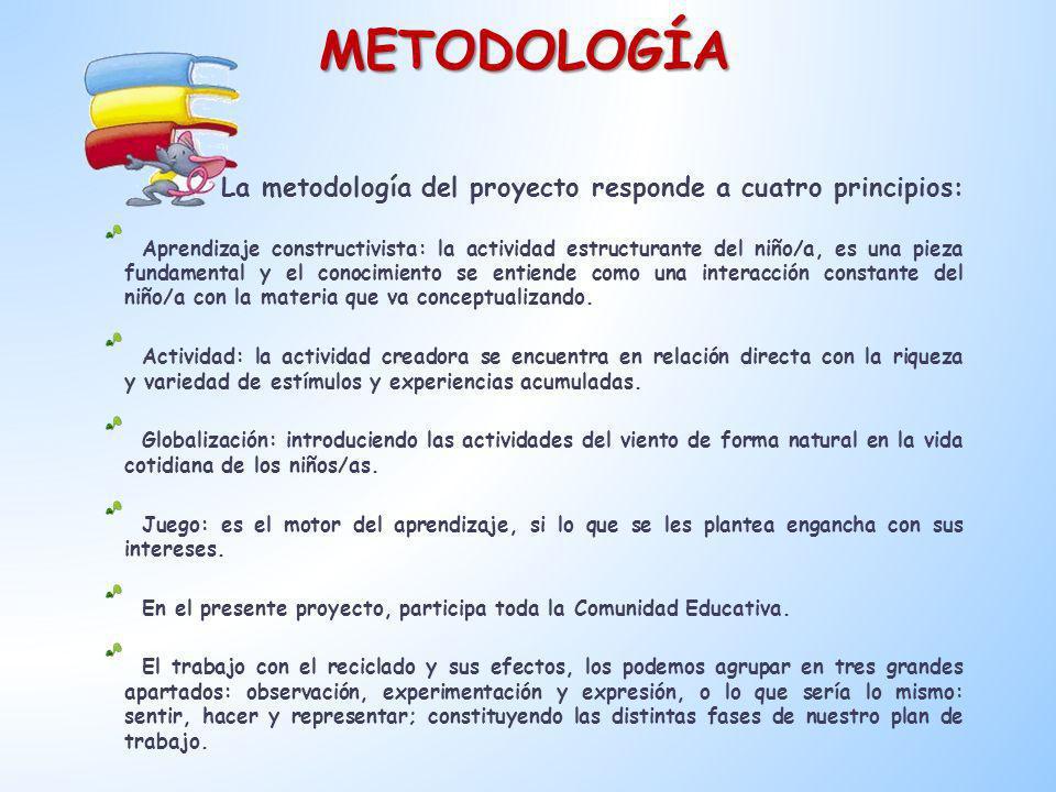 La metodología del proyecto responde a cuatro principios: