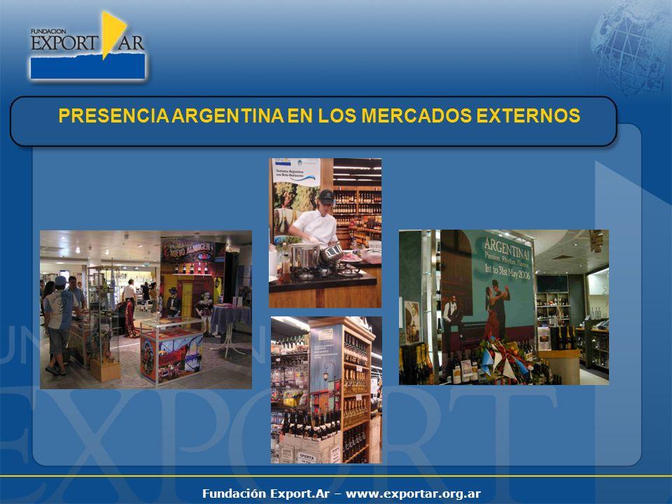 PRESENCIA ARGENTINA EN LOS MERCADOS EXTERNOS