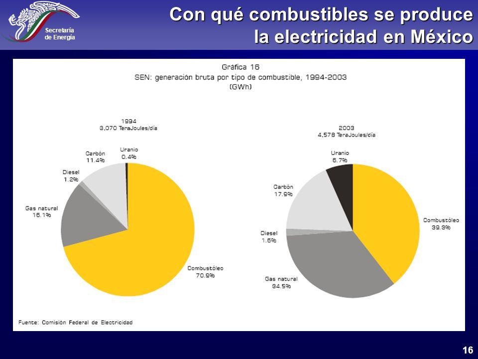 Con qué combustibles se produce la electricidad en México