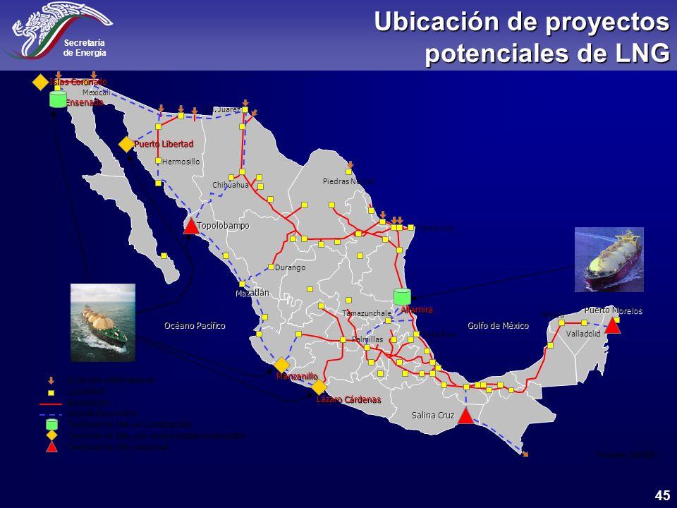 Ubicación de proyectos potenciales de LNG
