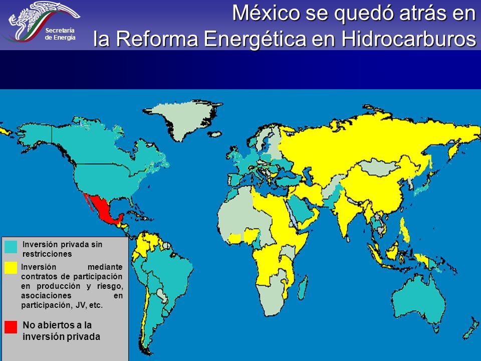 México se quedó atrás en la Reforma Energética en Hidrocarburos