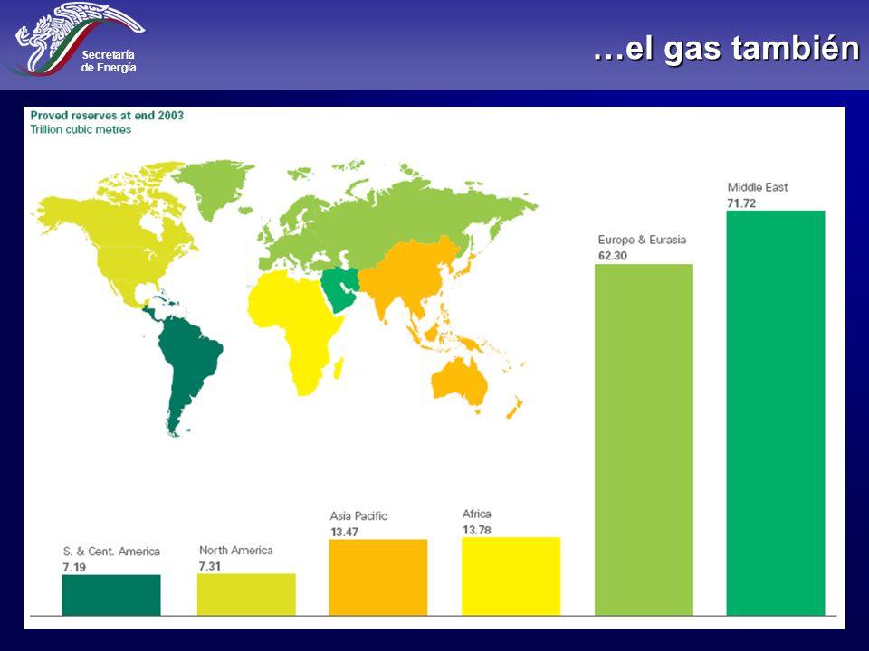 …el gas también El gas también está concentrado, pero un poco menos que el petróleo.