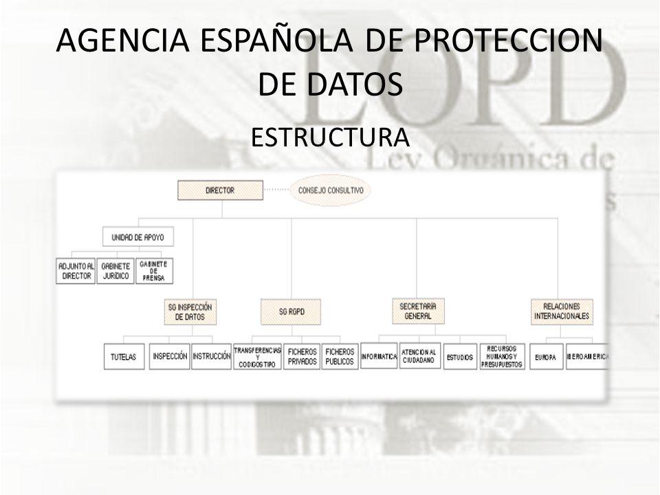 AGENCIA ESPAÑOLA DE PROTECCION DE DATOS
