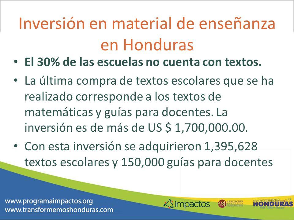 Inversión en material de enseñanza en Honduras