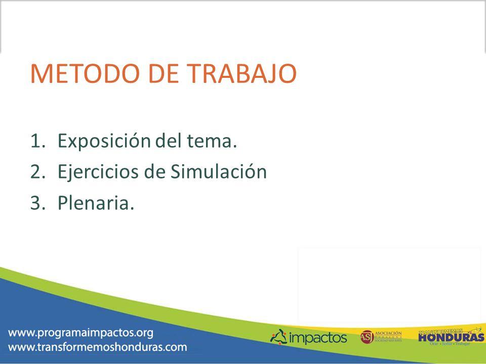 METODO DE TRABAJO Exposición del tema. Ejercicios de Simulación