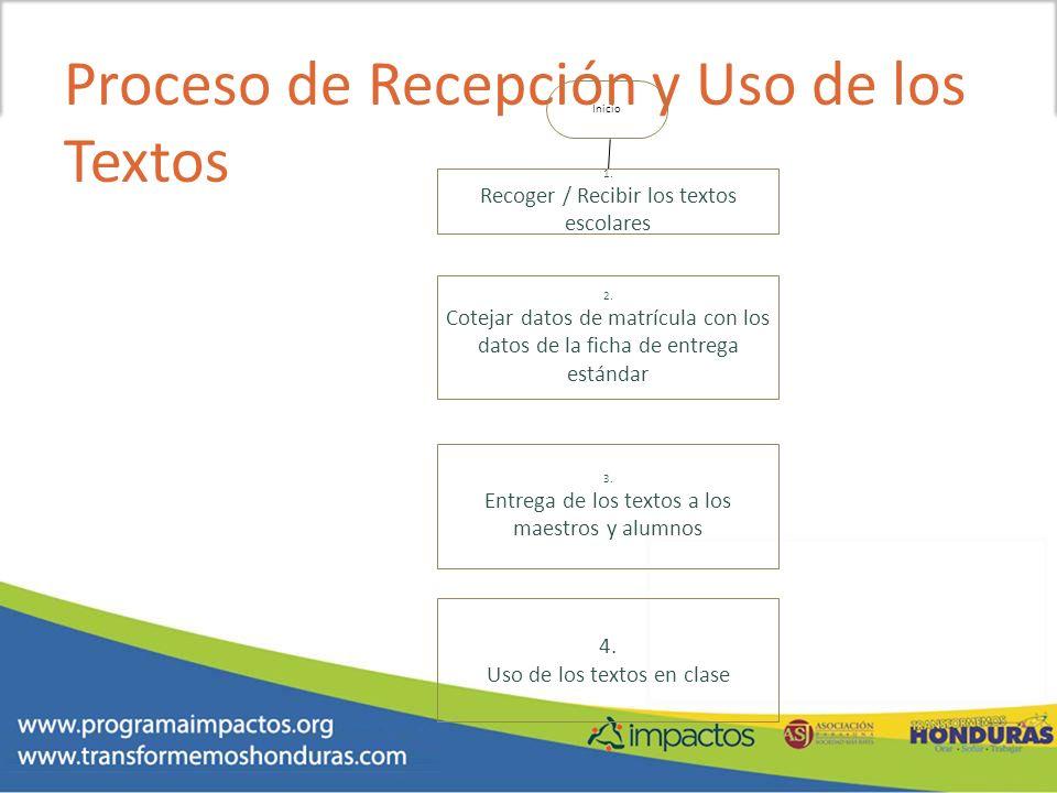 Proceso de Recepción y Uso de los Textos