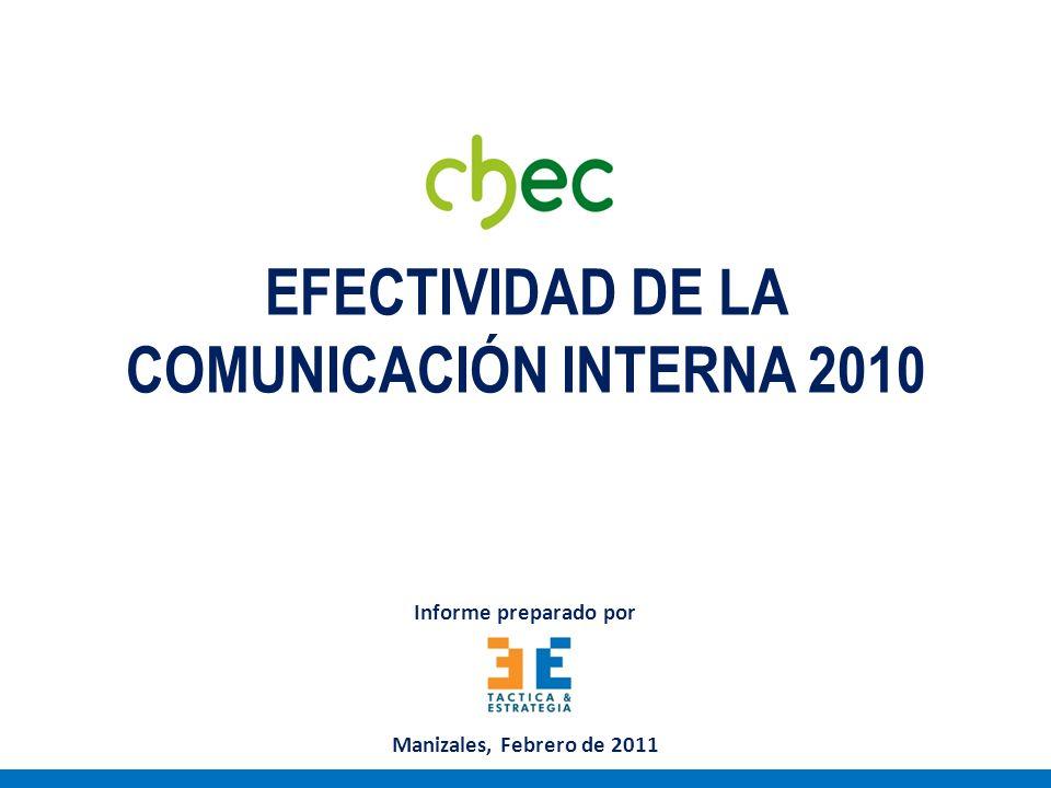EFECTIVIDAD DE LA COMUNICACIÓN INTERNA 2010