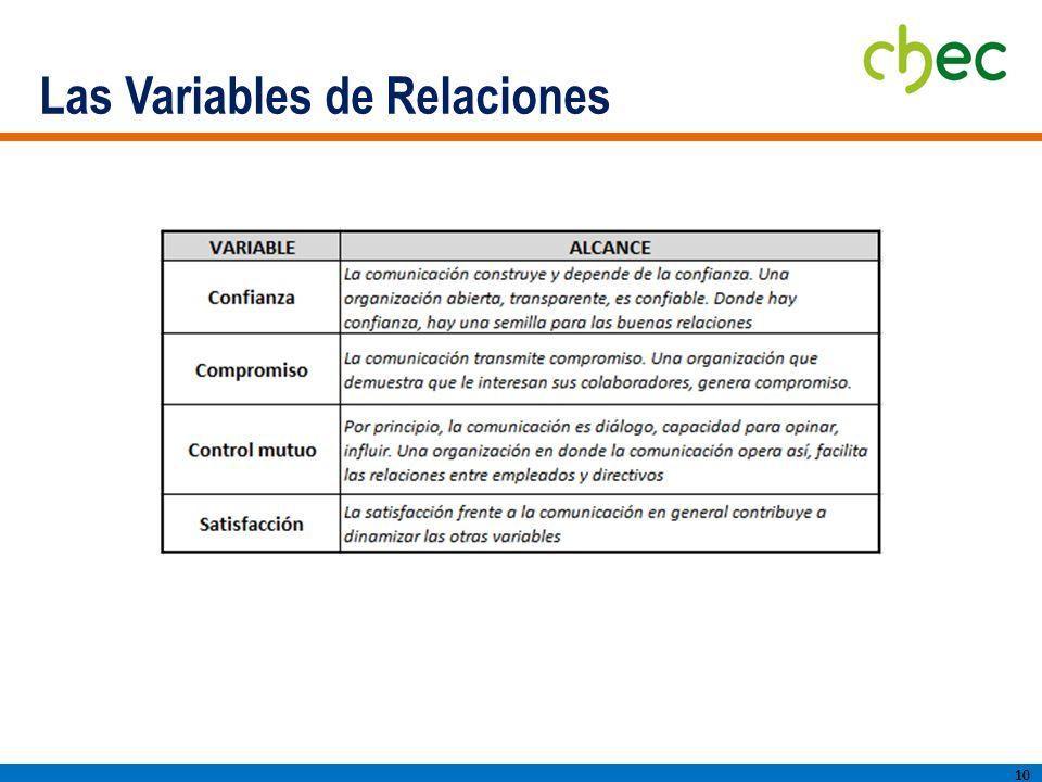 Las Variables de Relaciones