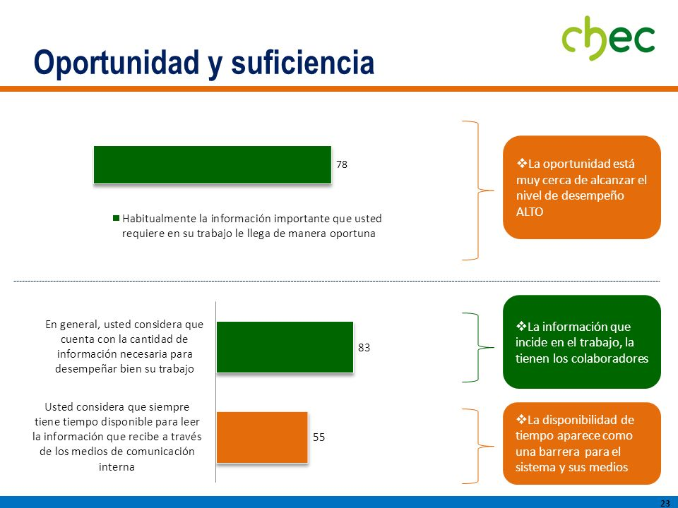 Oportunidad y suficiencia