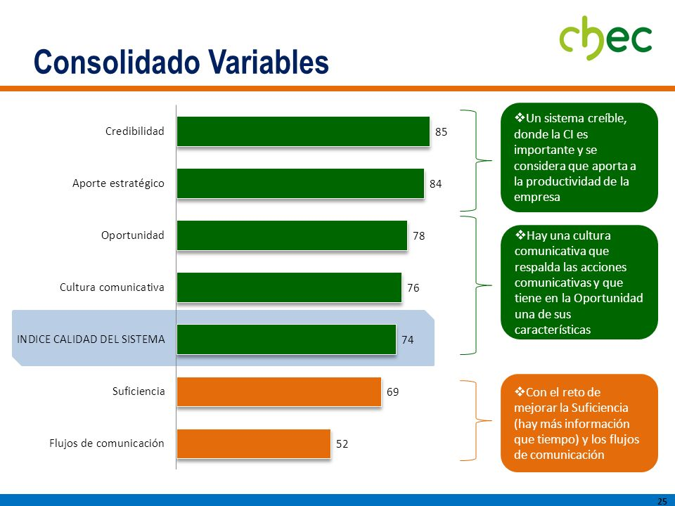 Consolidado Variables