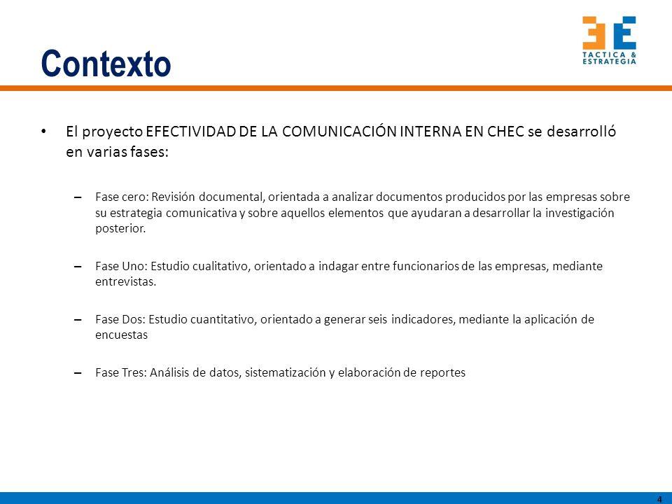 Contexto El proyecto EFECTIVIDAD DE LA COMUNICACIÓN INTERNA EN CHEC se desarrolló en varias fases: