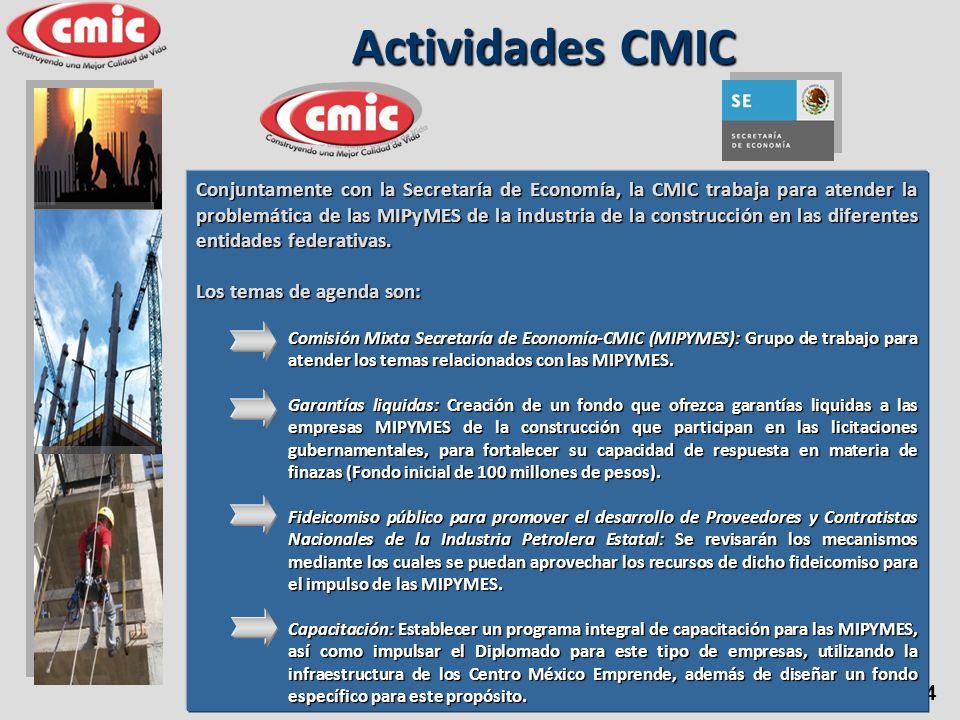Actividades CMIC