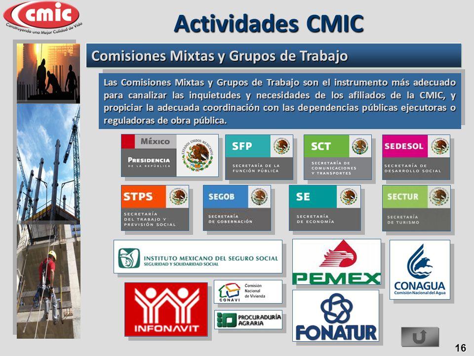 Actividades CMIC Comisiones Mixtas y Grupos de Trabajo