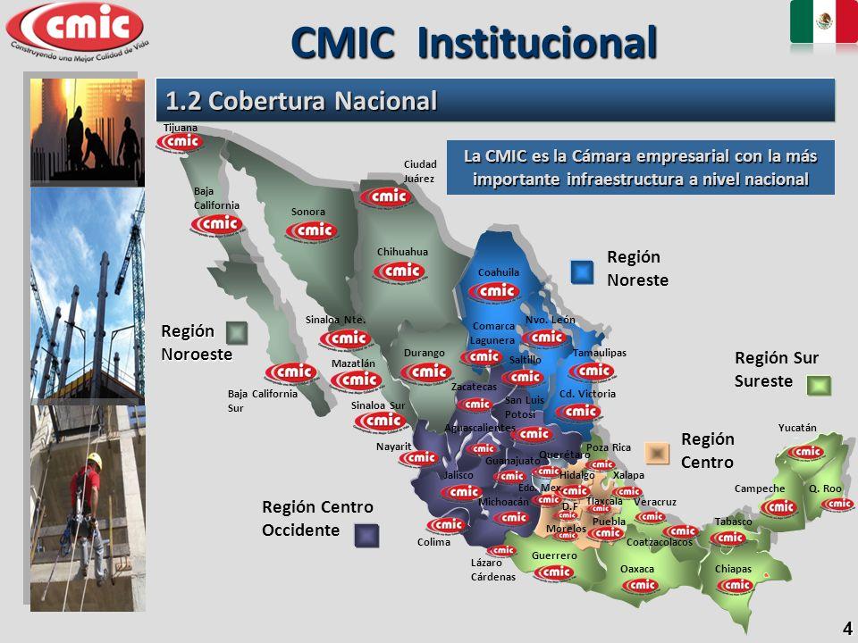 CMIC Institucional 1.2 Cobertura Nacional