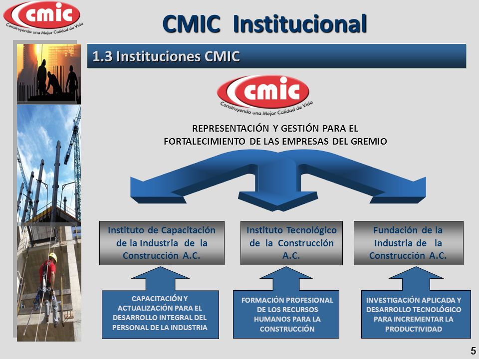 CMIC Institucional 1.3 Instituciones CMIC