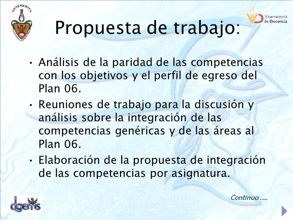 Propuesta de trabajo: Análisis de la paridad de las competencias con los objetivos y el perfil de egreso del Plan 06.