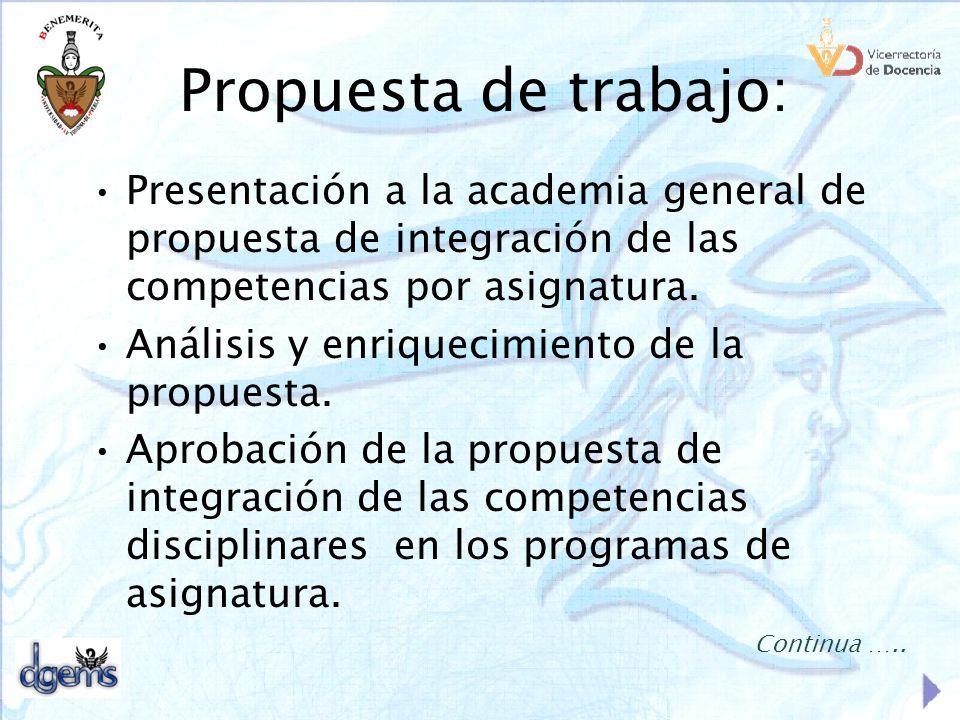 Propuesta de trabajo: Presentación a la academia general de propuesta de integración de las competencias por asignatura.