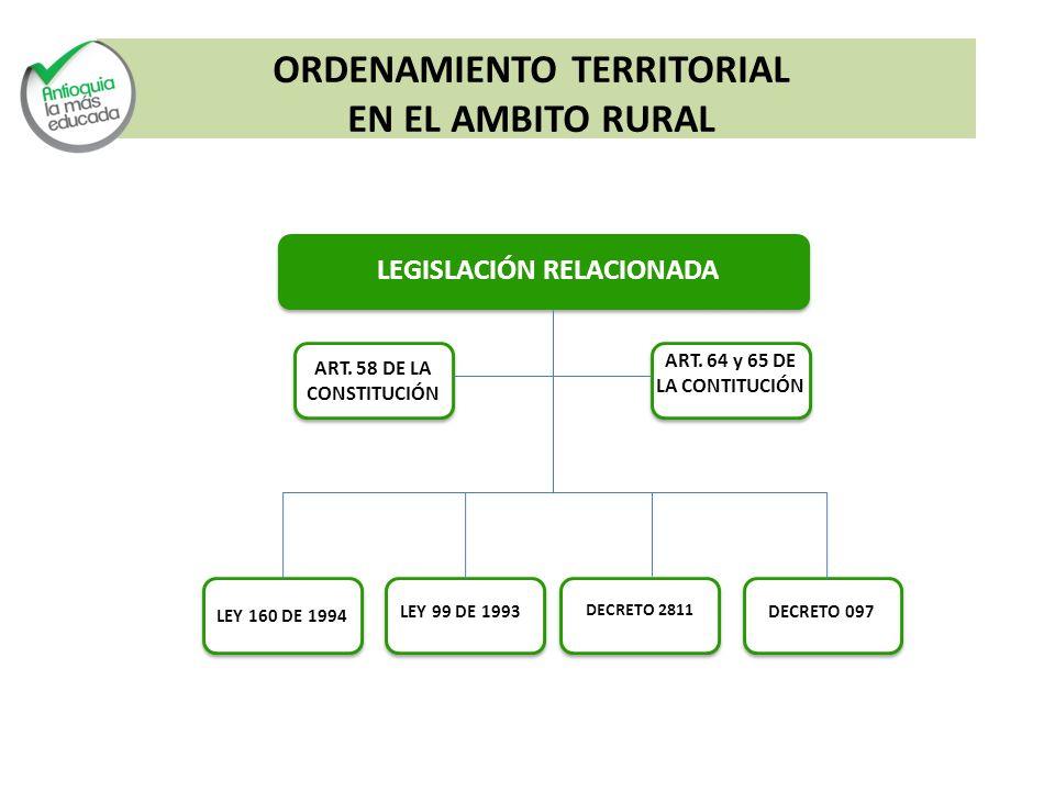 ORDENAMIENTO TERRITORIAL LEGISLACIÓN RELACIONADA