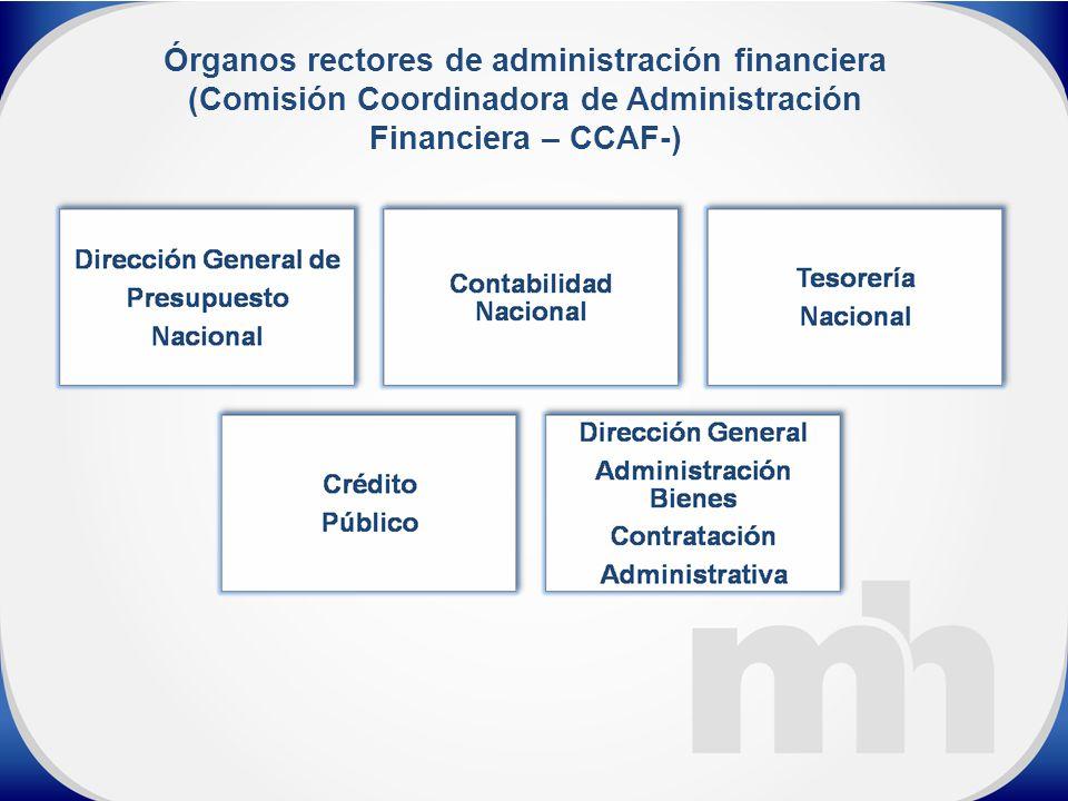 Órganos rectores de administración financiera