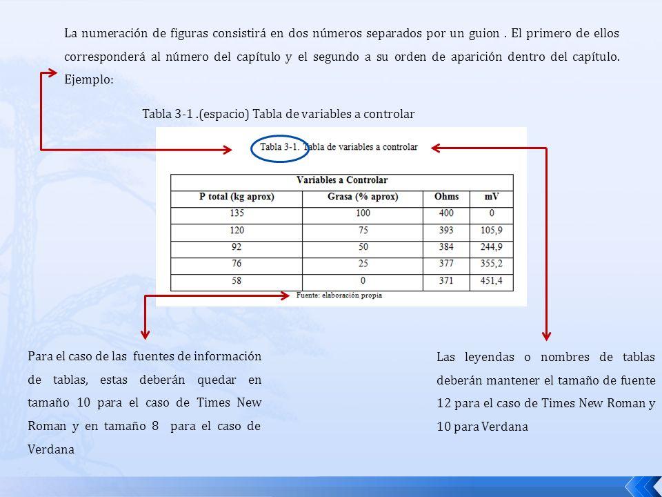 La numeración de figuras consistirá en dos números separados por un guion . El primero de ellos corresponderá al número del capítulo y el segundo a su orden de aparición dentro del capítulo. Ejemplo:
