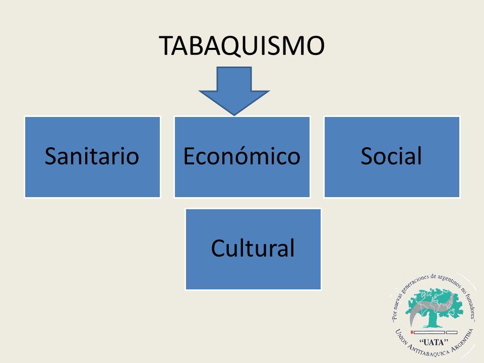 TABAQUISMO Sanitario Económico Social Cultural