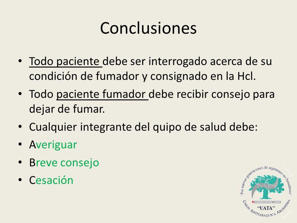 Conclusiones Todo paciente debe ser interrogado acerca de su condición de fumador y consignado en la Hcl.