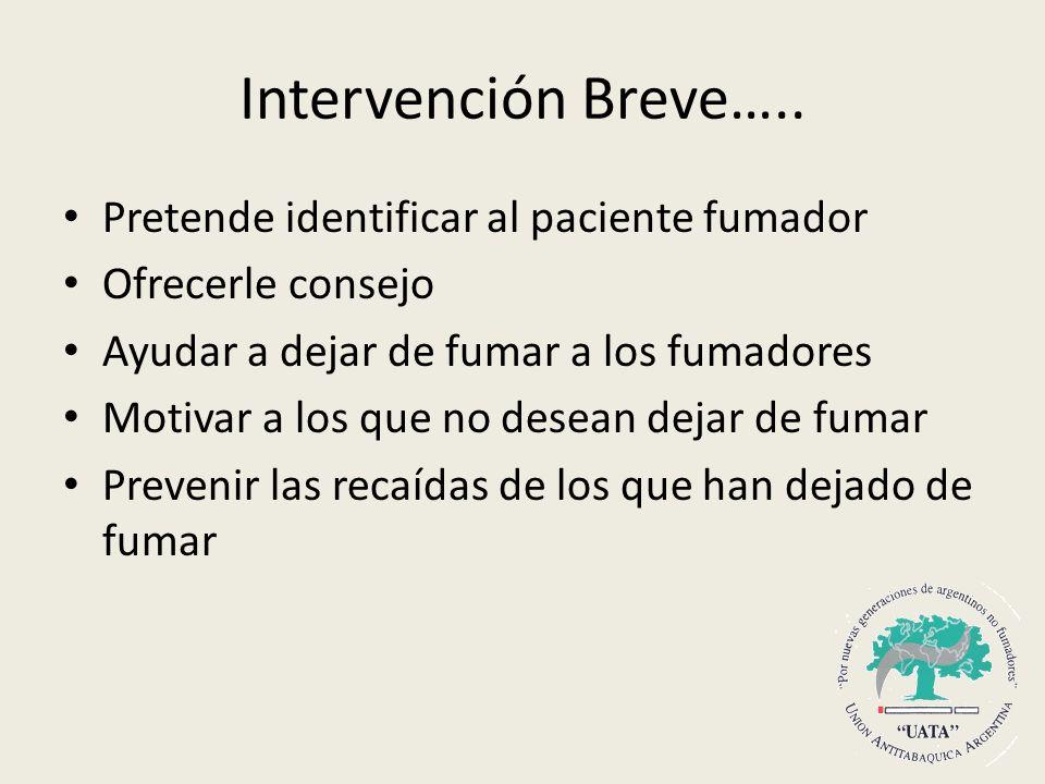 Intervención Breve….. Pretende identificar al paciente fumador