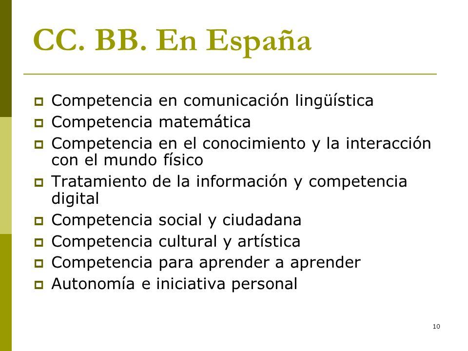 CC. BB. En España Competencia en comunicación lingüística