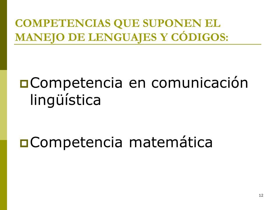 COMPETENCIAS QUE SUPONEN EL MANEJO DE LENGUAJES Y CÓDIGOS: