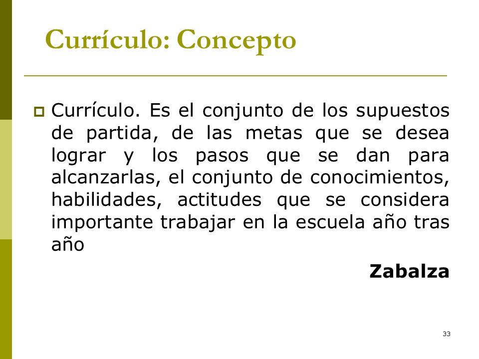 * 16/07/96. Currículo: Concepto.