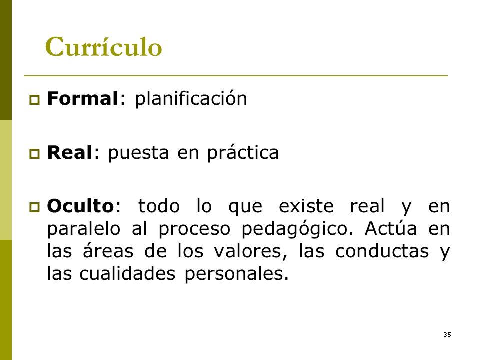 Currículo Formal: planificación Real: puesta en práctica