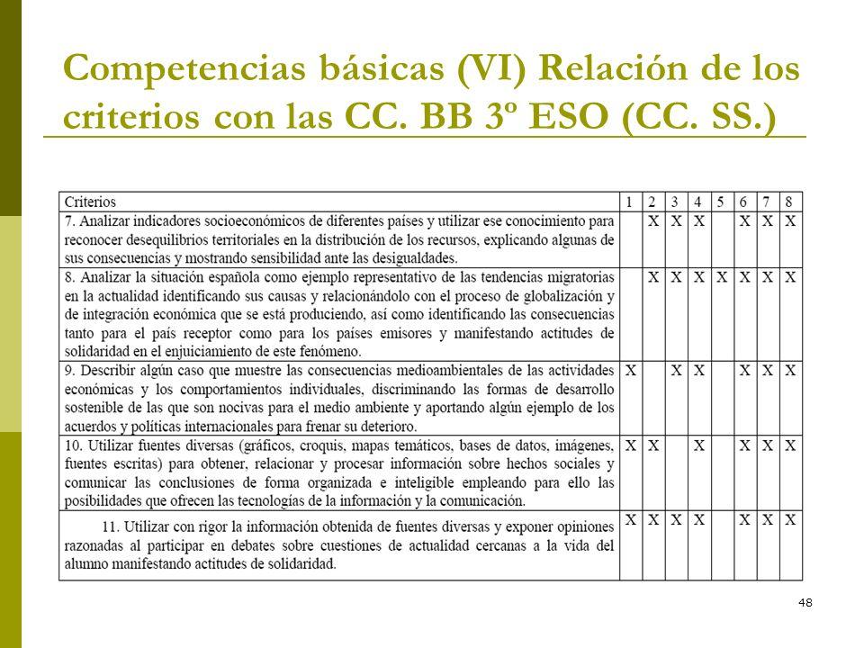 * 16/07/96 Competencias básicas (VI) Relación de los criterios con las CC. BB 3º ESO (CC. SS.) *