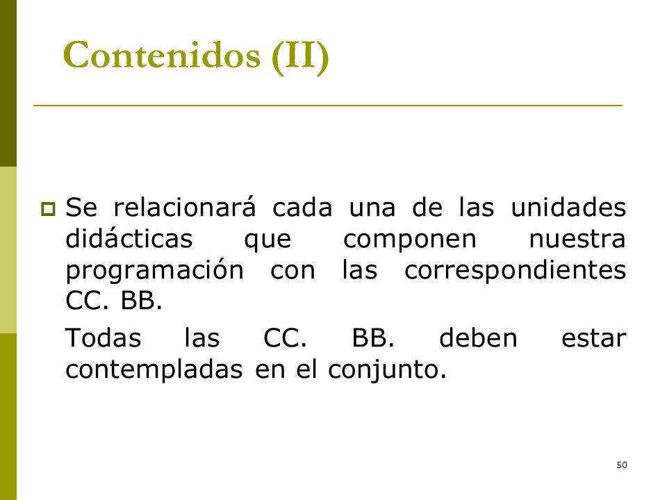 *16/07/96. Contenidos (II) Se relacionará cada una de las unidades didácticas que componen nuestra programación con las correspondientes CC. BB.