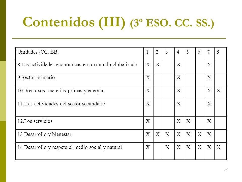 Contenidos (III) (3º ESO. CC. SS.)