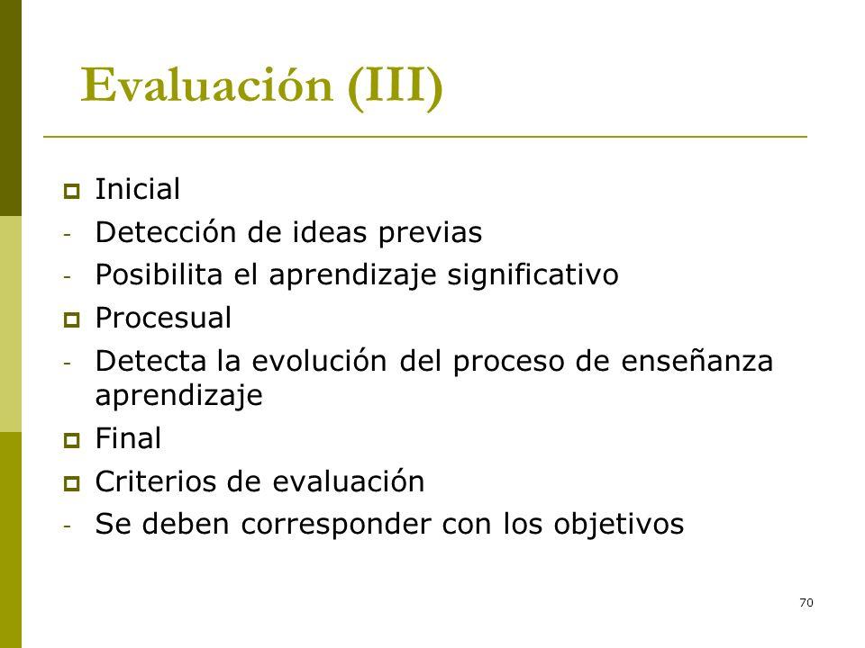 Evaluación (III) Inicial Detección de ideas previas