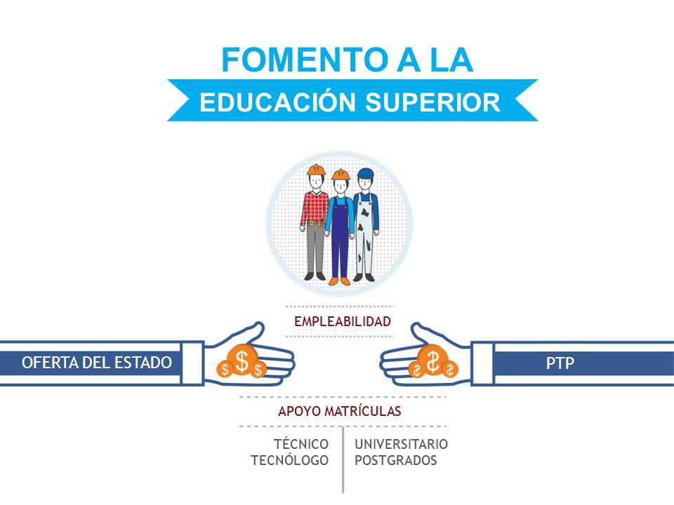 FOMENTO A LA EDUCACIÓN SUPERIOR OFERTA DEL ESTADO PTP EMPLEABILIDAD