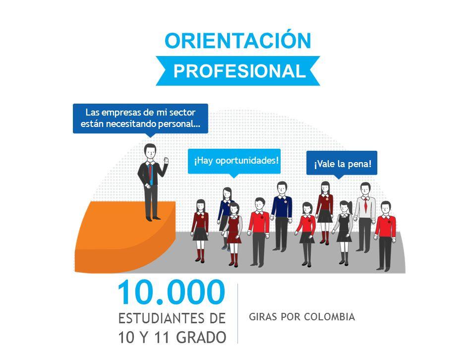10.000 ORIENTACIÓN PROFESIONAL 10 Y 11 GRADO ESTUDIANTES DE