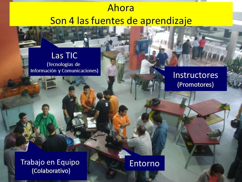 Son 4 las fuentes de aprendizaje