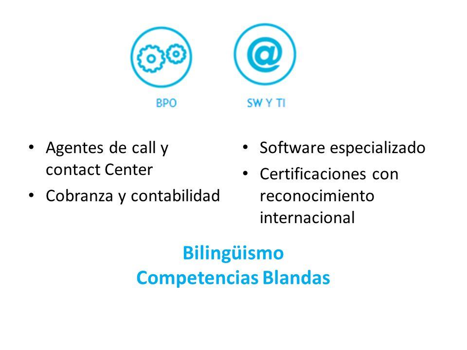 Bilingüismo Competencias Blandas