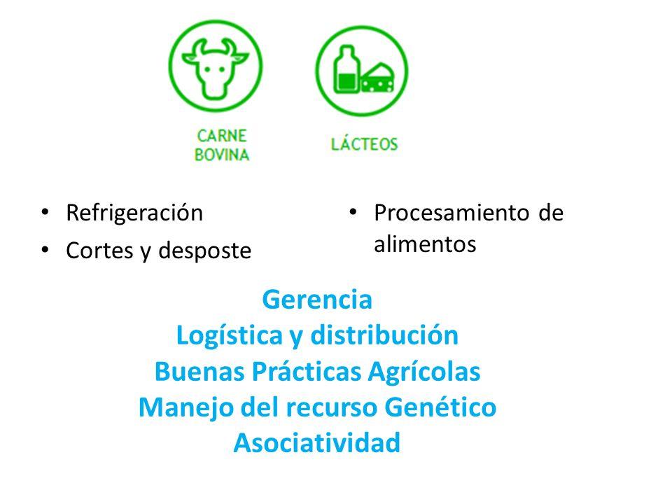 Logística y distribución Buenas Prácticas Agrícolas