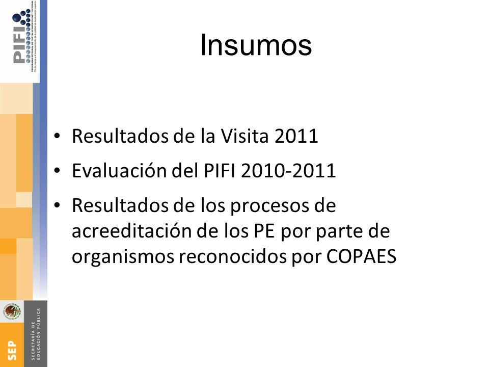 Insumos Resultados de la Visita 2011 Evaluación del PIFI 2010-2011