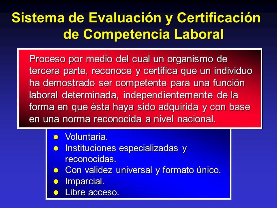 Sistema de Evaluación y Certificación de Competencia Laboral